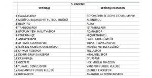 Ziraat Türkiye Kupasında 5.tur heyecanı
